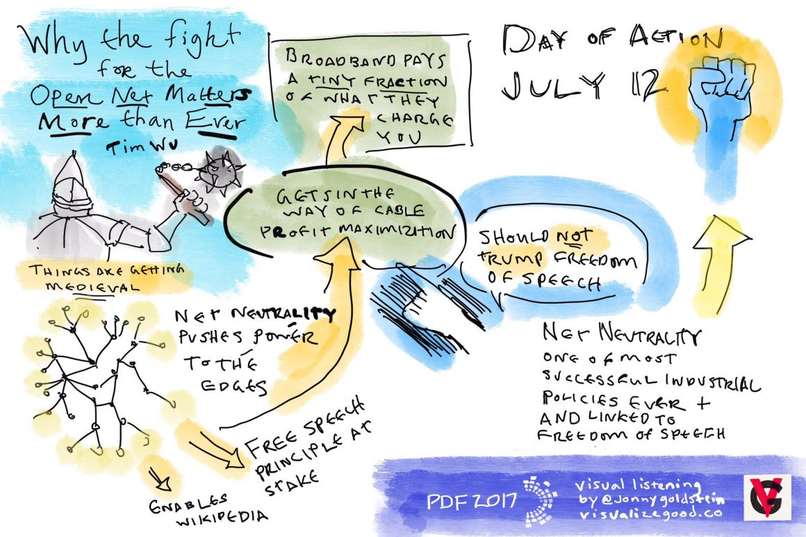 Day of Action July 12